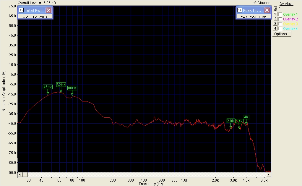 The Old W5UDX SpectraLab Audio Graph!